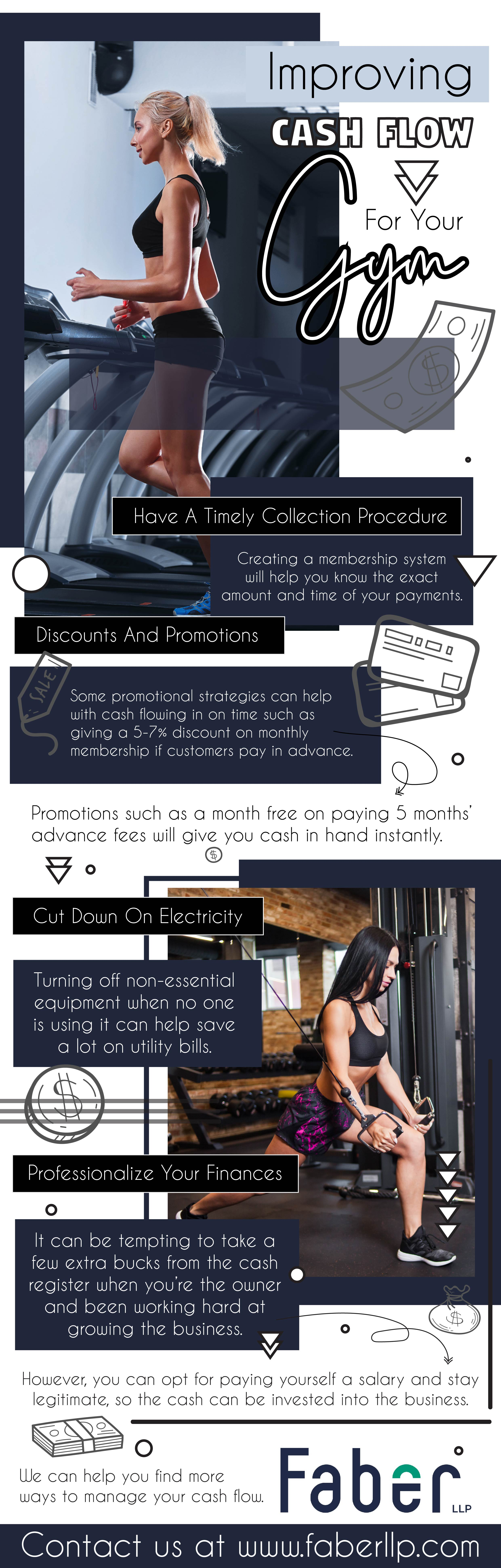 Improving CashFlow for your Gym - Infograph